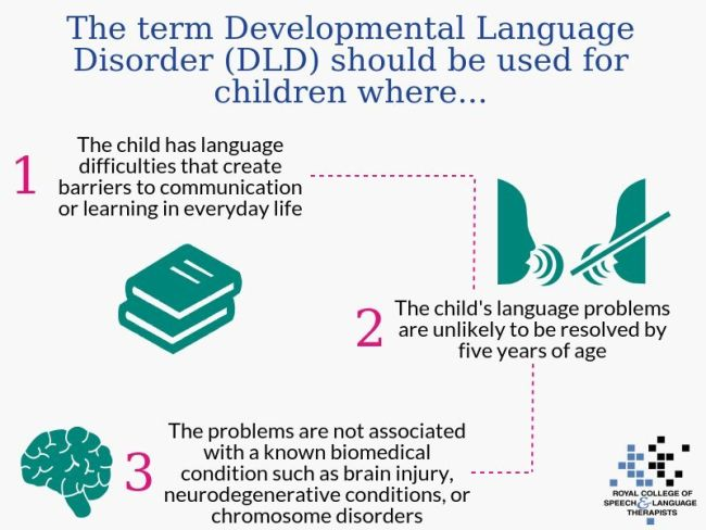 Language Disorders RCSLT