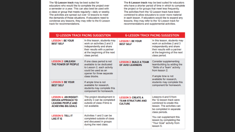 Sample of Lead4Change Pacing Guide