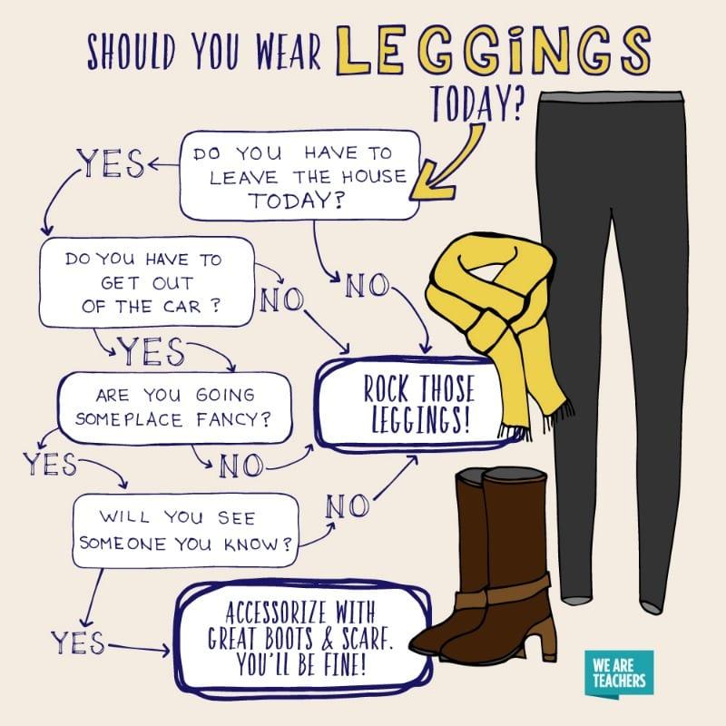 Leggings Poster: WeAreTeachers