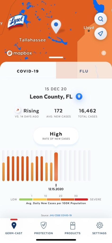 Leon County COVID-19 rates