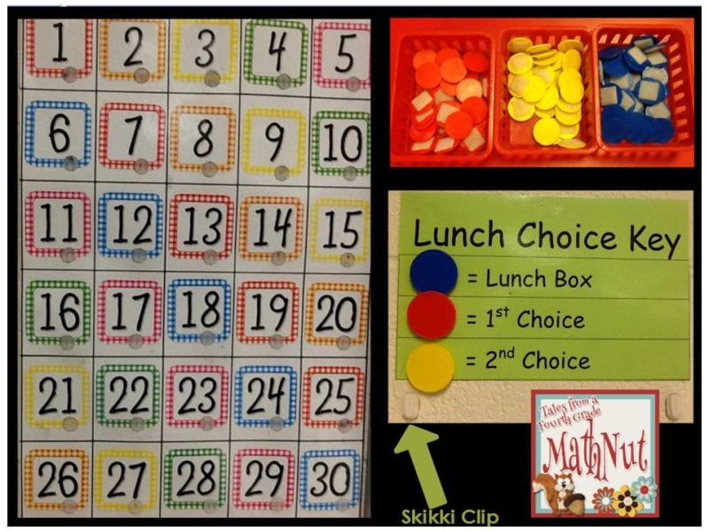 Colorful numbers on calendar indicating the lunch choices for students