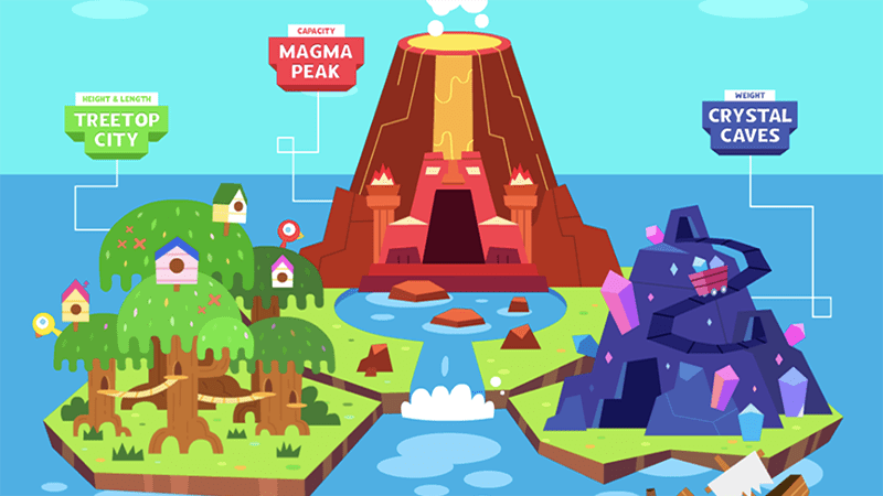 12 of the Best PBS Kids Apps for Your Classroom