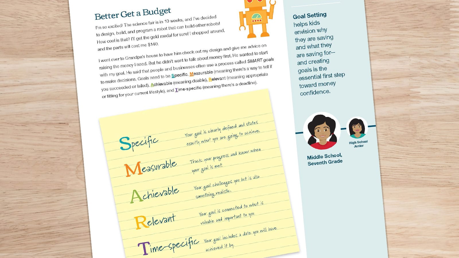 A picture of a page from Money Confident Kids' Student Workbook.