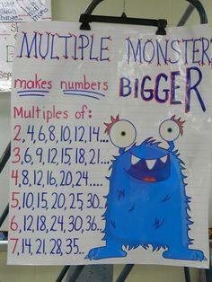 Multiple Monster - Multiplication Anchor Charts
