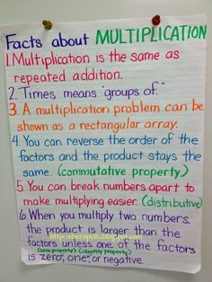 Multiplication Facts - Multiplication Anchor Charts