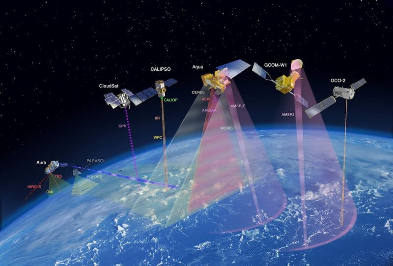 Image from outer space with outer-space drones and satellites.