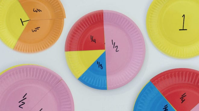 Paper Plate Fractions Will Be Your New Favorite Way to Teach Fractions
