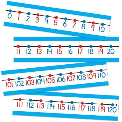 Strips of paper with numbers 0-120 on them -- 1st grade classroom supplies