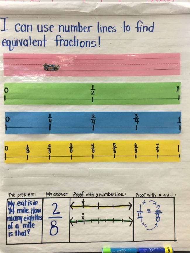 Number Line Activities Beyond Traditional Math
