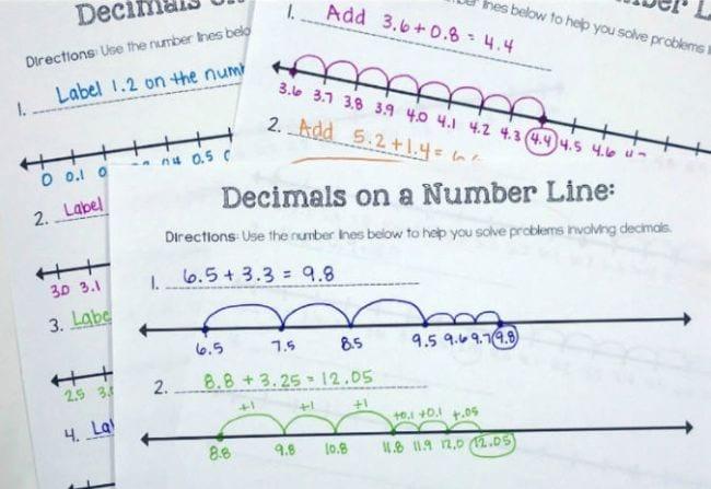 Sayı Satırı Etkinlikleri Math Geek Mama