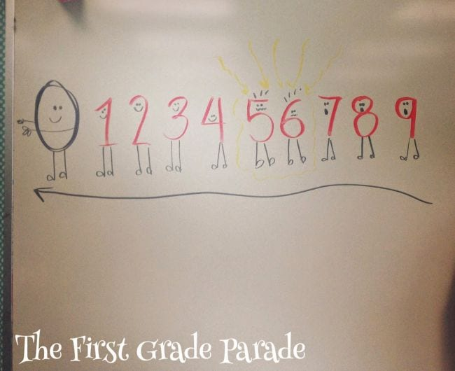 Number Line Activities The First Grade Parade
