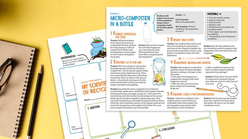 5 Free Recycling Lesson Plans And Worksheets For Kids