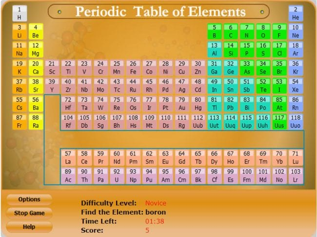 Periodic Table Activities Mr Nussbaum