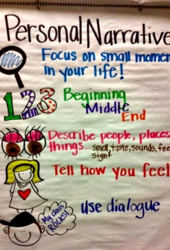 Astounding 22 Awesome First Grade Anchor Charts That We Cant Wait To Download Free Architecture Designs Itiscsunscenecom