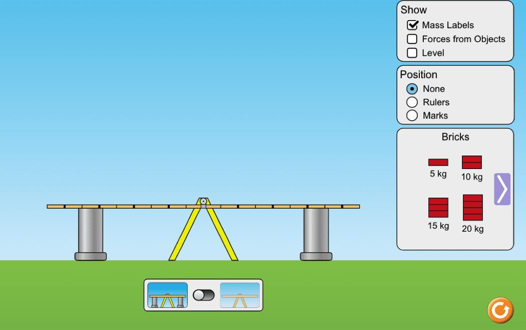 Best Virtual Lab Activities for the Classroom - WeAreTeachers