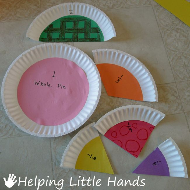 Pi Day Paper Plates Helping Little Hands