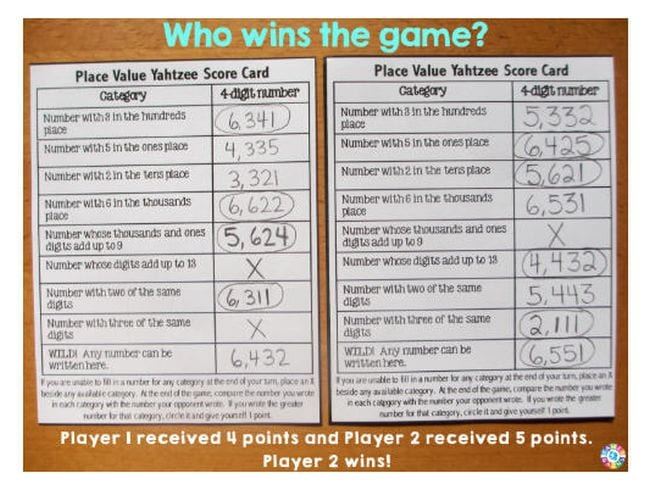 Place Value Yatzhee score cards with title Who wins the game?