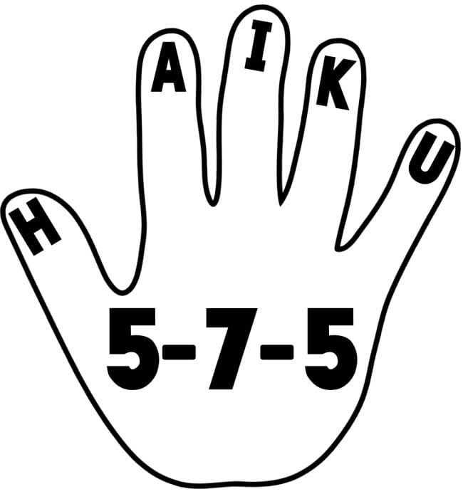 Outline of a hand with the letters H A I K U written on each finger and 5-7-5 on the palm (Poetry Games and Activities)