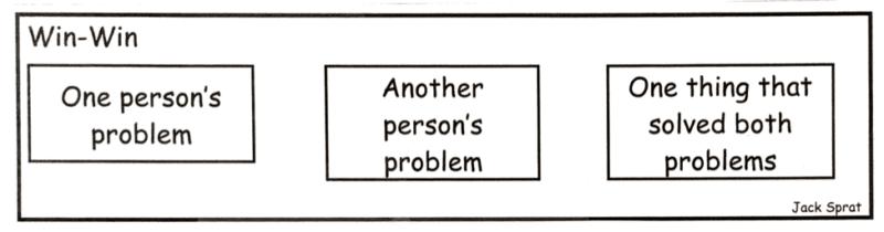 Problem Solving - Nursery Rhyme Lessons