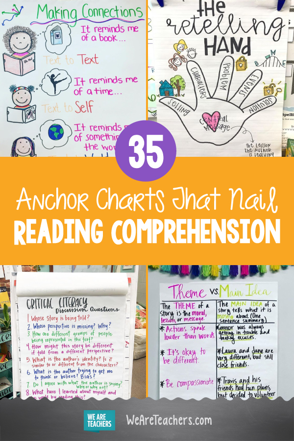 35 Anchor Charts That Nail Reading Comprehension