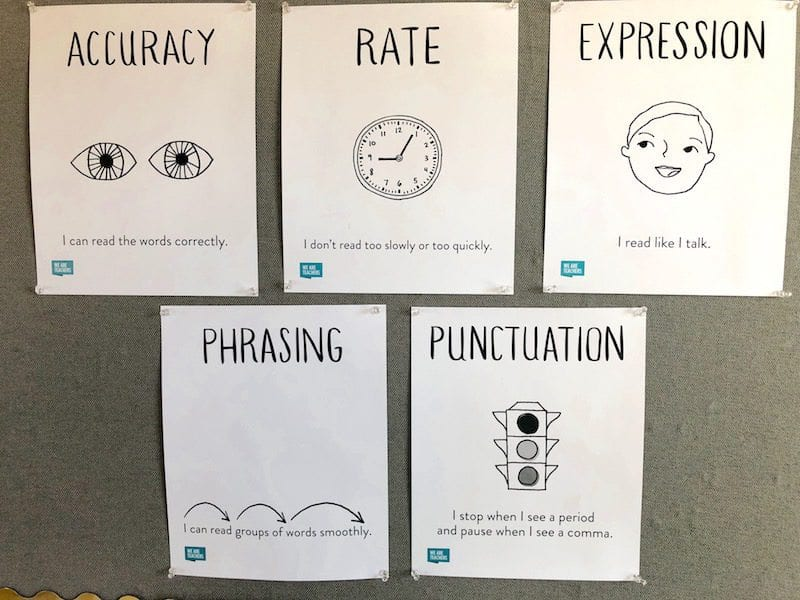 Reading Fluency Posters - Black and White