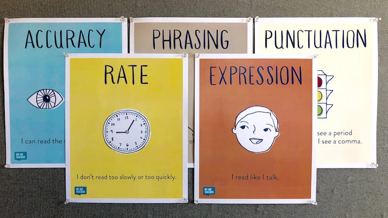 Free Reading Fluency Posters for the Classroom