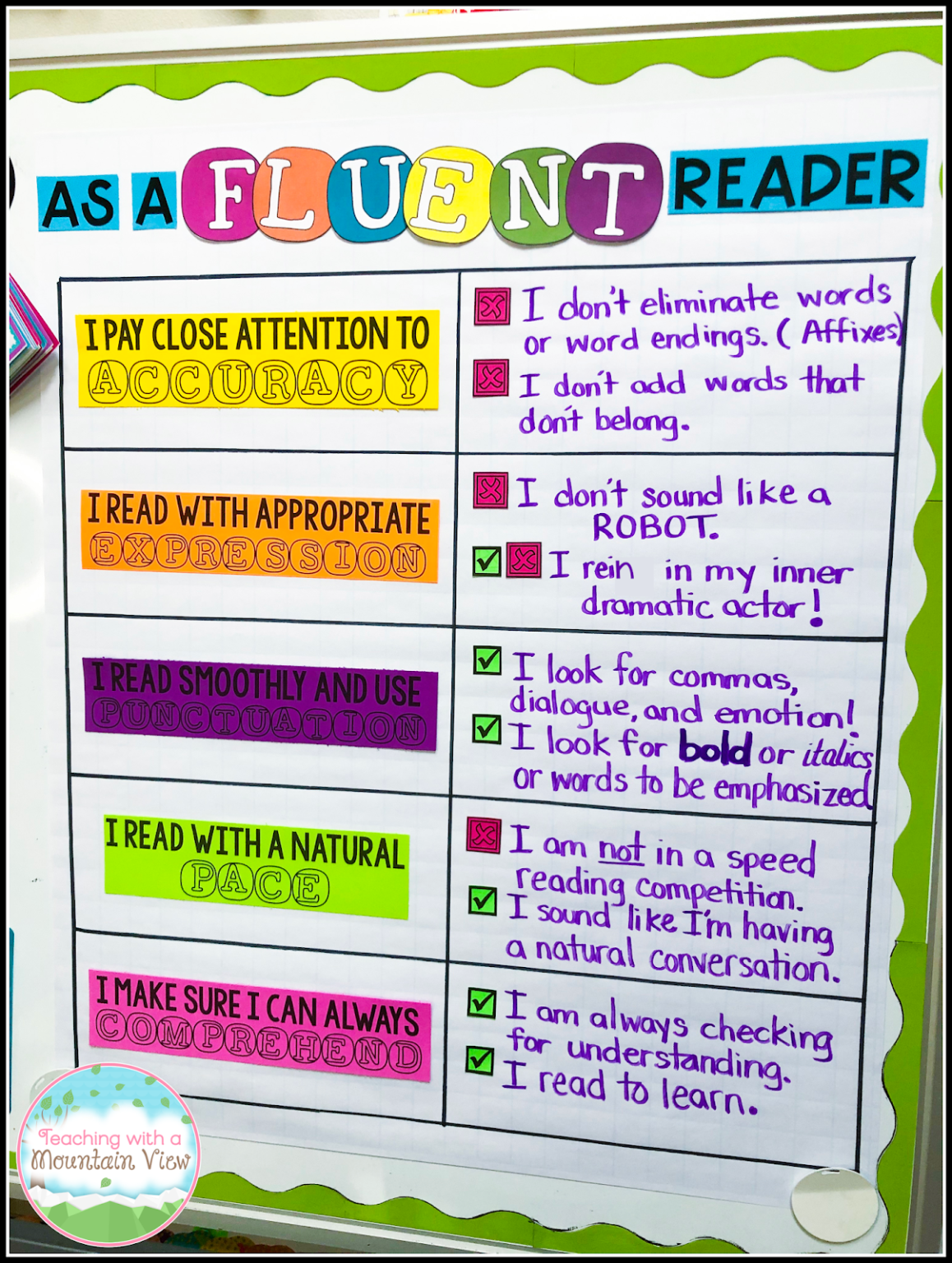 free online reading fluency practice