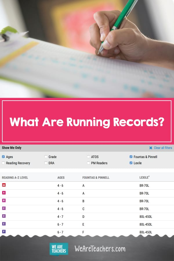 photo about Printable Running Record Passages named What Are Managing Data? A Trainer Advisor for Creating