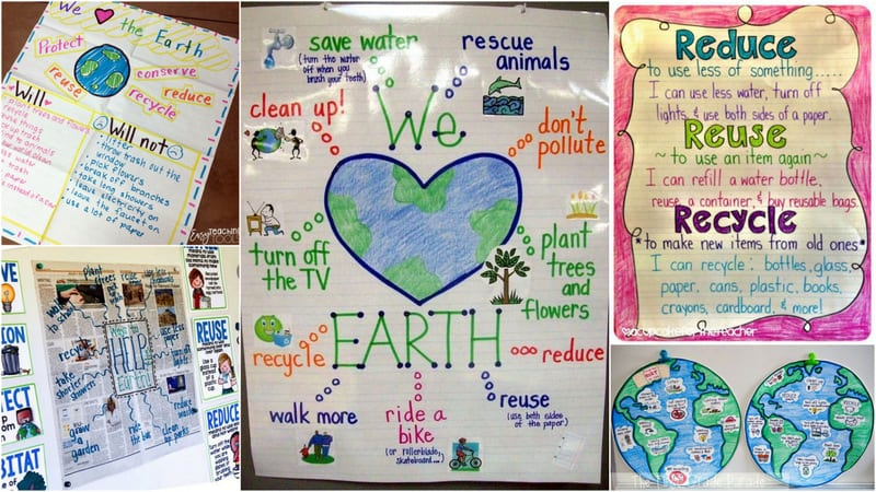 Recycling Anchor Charts