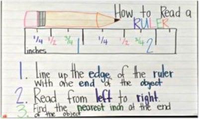 Read a Ruler
