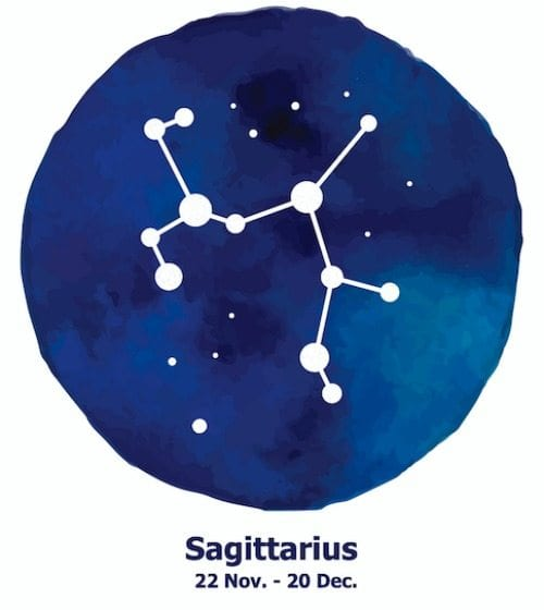 Teacher Horoscope for 2018 - Discover What's in the Stars for Your