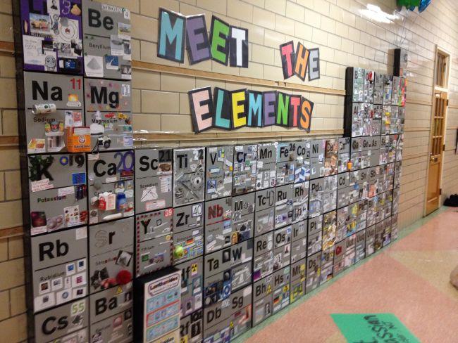 Science Bulletin Boards PT Miss Miklius