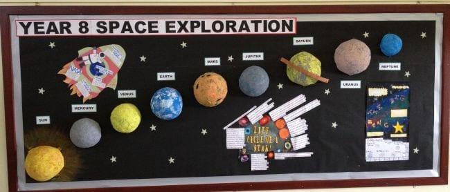 Science Bulletin Boards Solar System Abbot Beyne