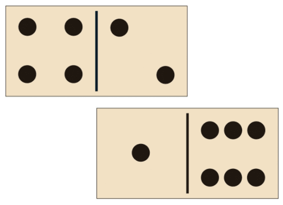 hands-on . multiplication