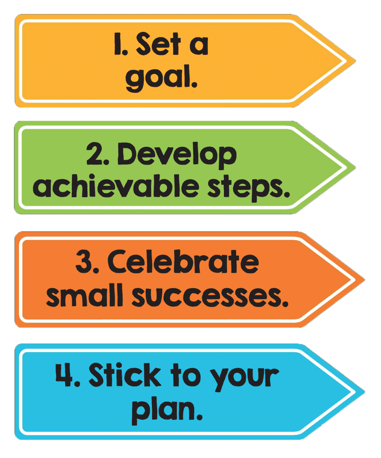 Free Goal Setting Kit to Promote Self-Awareness and Decision Making