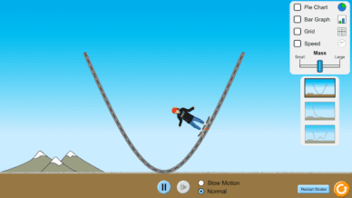 Virtual lab experiments with an animated character skateboarding on an inclined road