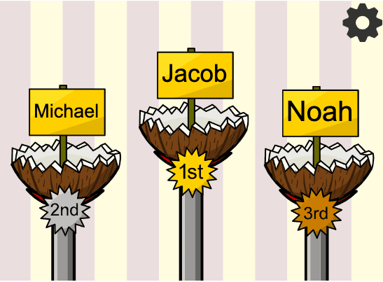 three coconut halves with names on signs inside on pedestals with labels 1st, 2nd, 3rd