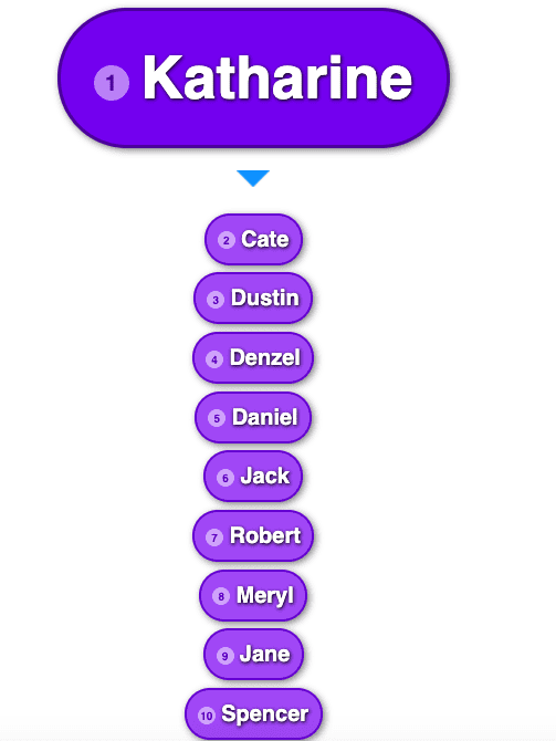line of purple ovals in a line with names inside