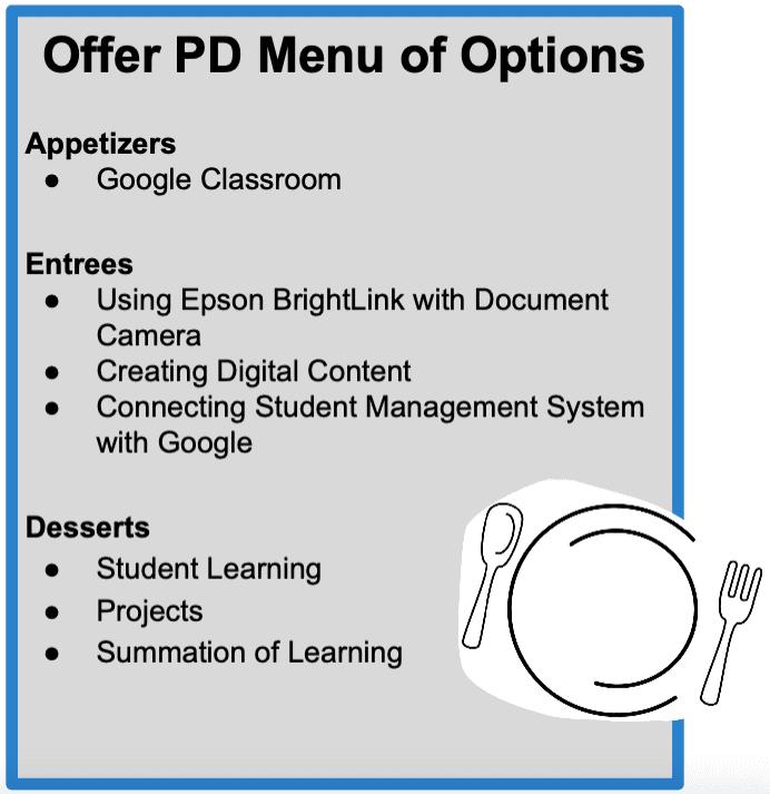 Professional development menu of options