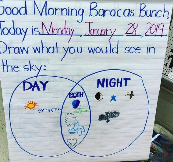 Classroom poster asking kids what do you see in the sky?