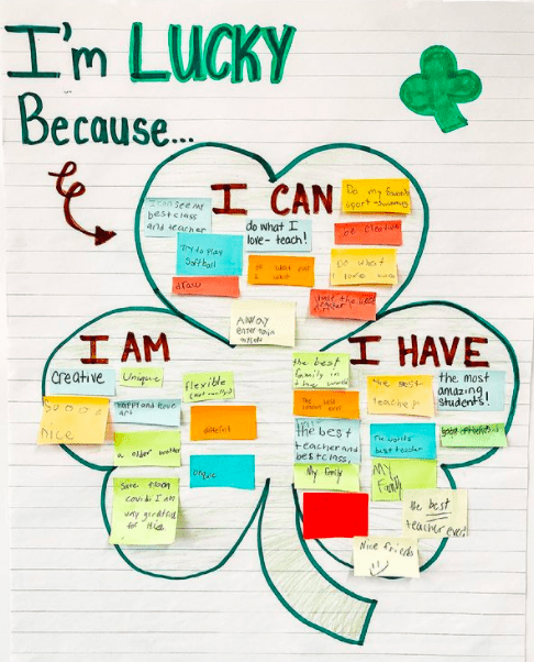 """Classroom poster featuring green shamrock that says """"I'm lucky because..."""""""