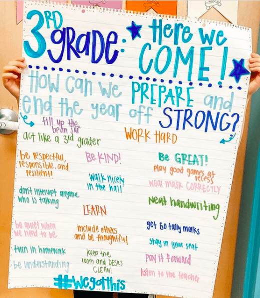 Classroom poster asking 3rd graders- how can we prepare and end the year off strong?