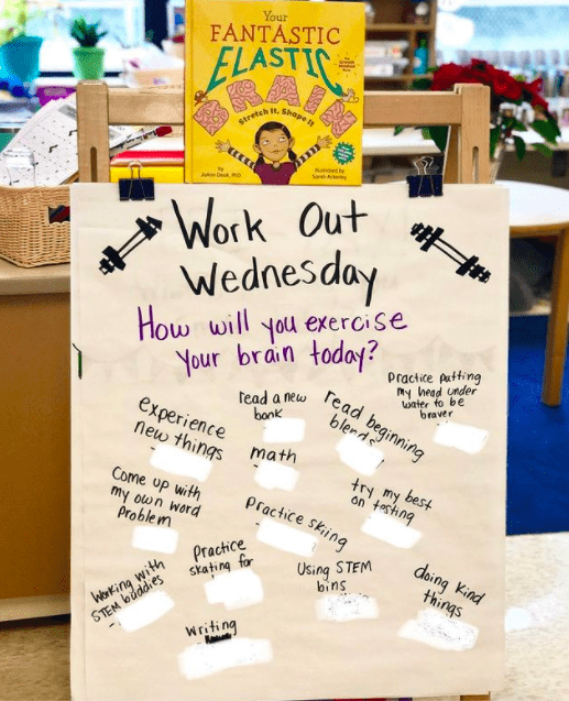 Classroom poster asking kids how will you exercise your brain today