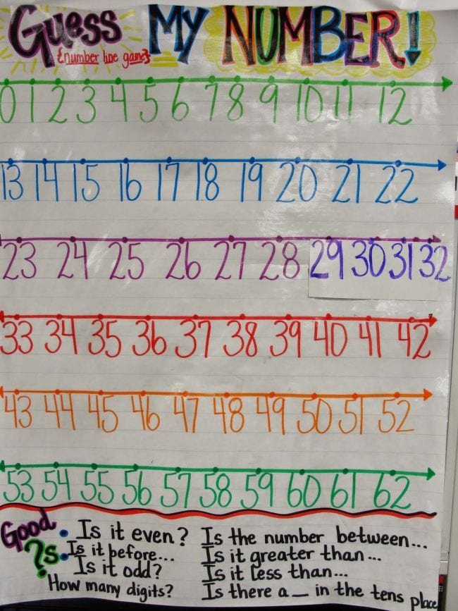 "Laminated chart showing the numbers one to 62 labeled ""Guess My Number!"""