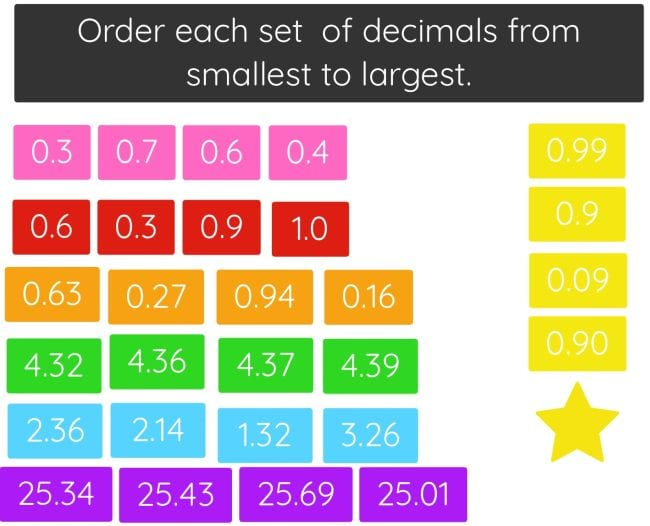Colorful text boxes showing decimals like 0.3 to put in order from smallest to largest