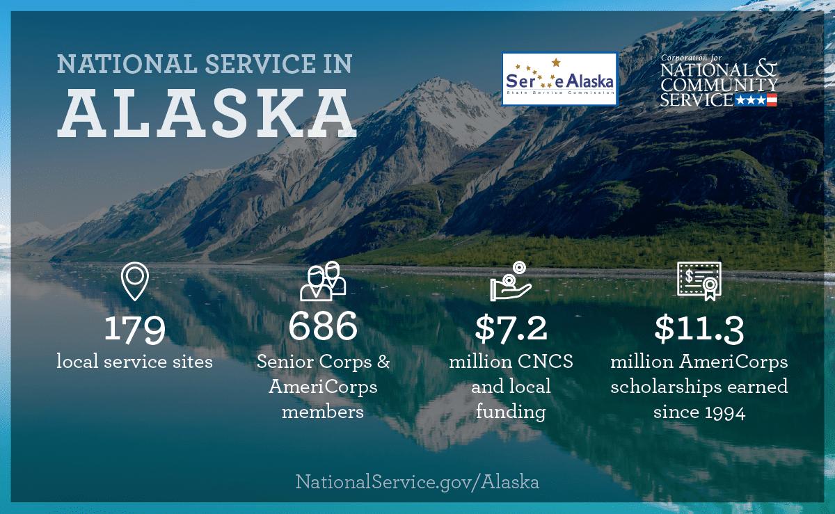 Commerce Alaska