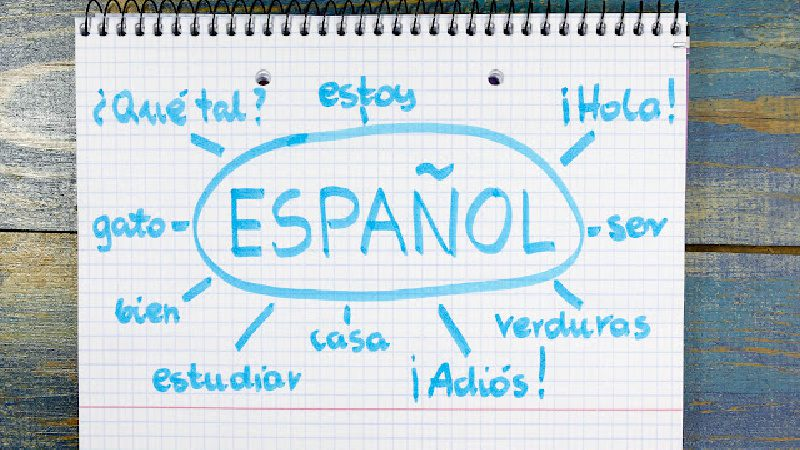 Spanish words on notebook paper to celebrate Hispanic Heritage Month