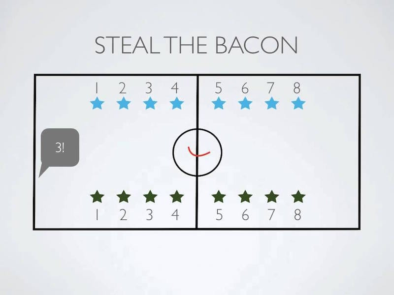 Steal the Bacon - 17 Recess Games