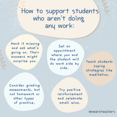 Ideas to support students who aren't doing their work info graphic