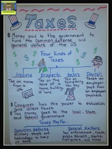 taxes anchor chart
